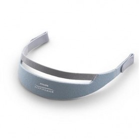 Philips Respironics DreamWear Headgear