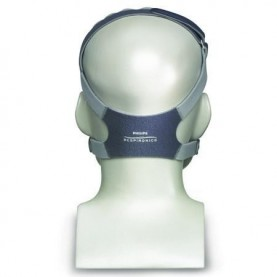 Philips Respironics EasyLife Headgear
